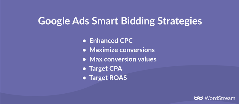 google ads smart bidding strategies