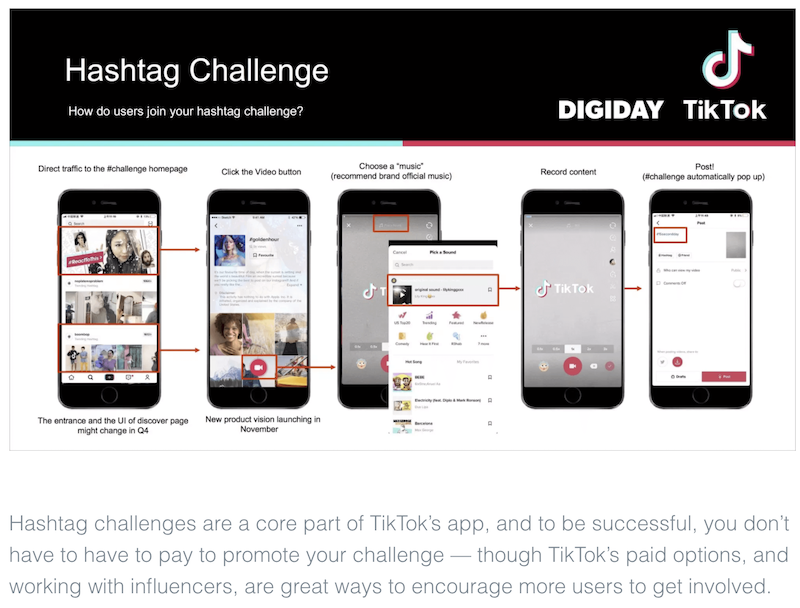 best marketing strategies of 2021 tiktok hashtag challenge